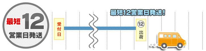 綿のぼり旗 配送納期短縮