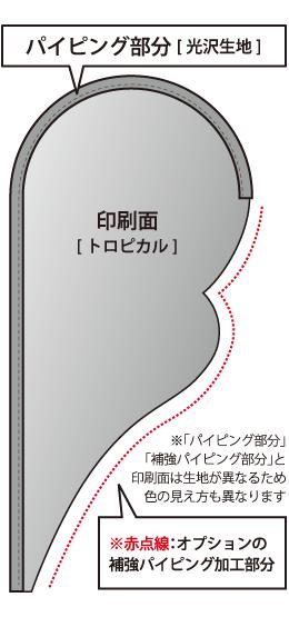 バタフライ型 パイピング部分イメージ
